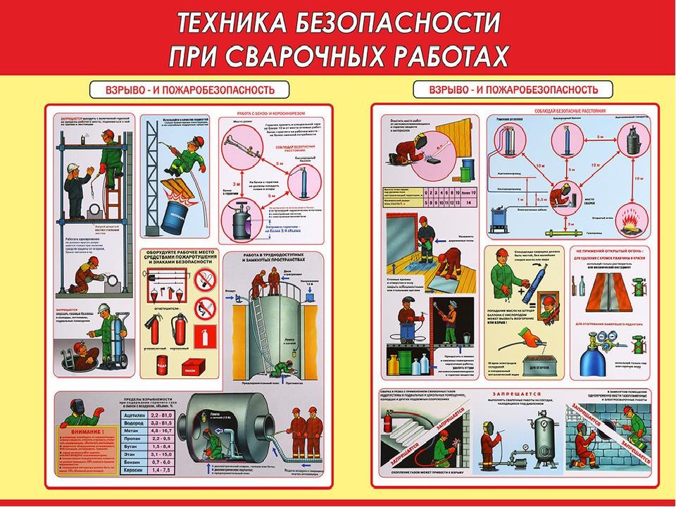 Проведение сварочных работ: техника безопасности