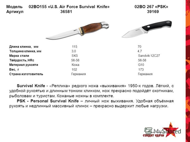 Лучшие стали для ножей рейтинг. какая сталь самая лучшая для ножа