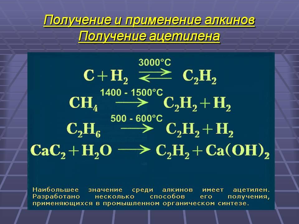 Ацетилен, получение, свойства, химические реакции