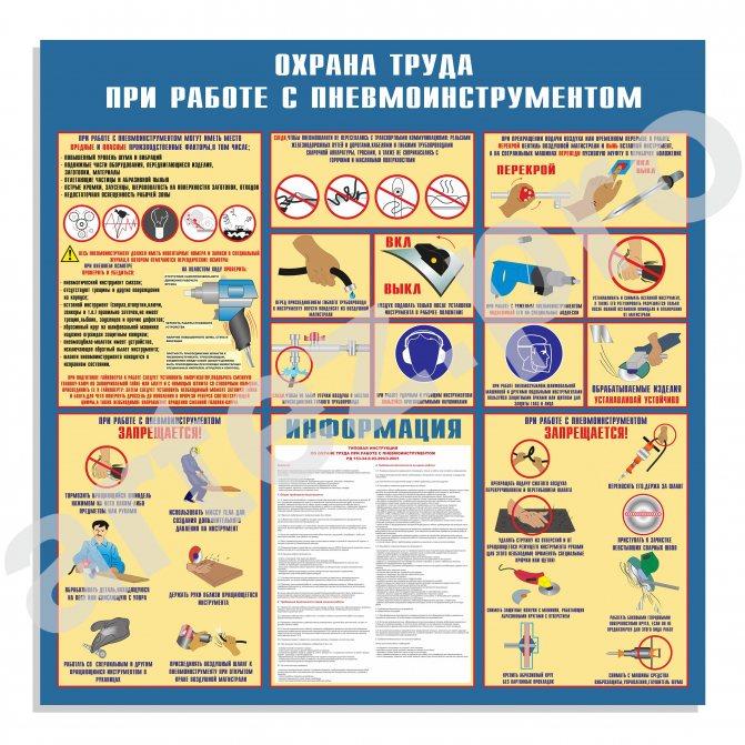Как правильно работать с болгаркой – секреты, правила, советы