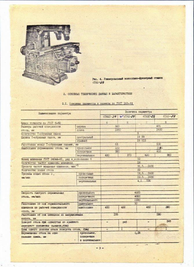 Консольно-фрезерный станок 6р82 (6р83, 6р82г, 6р83г, 6р82ш, 6р83ш, 6р12, 6р13, 6р12б, 6р13б). электрическая принципиальная схема.