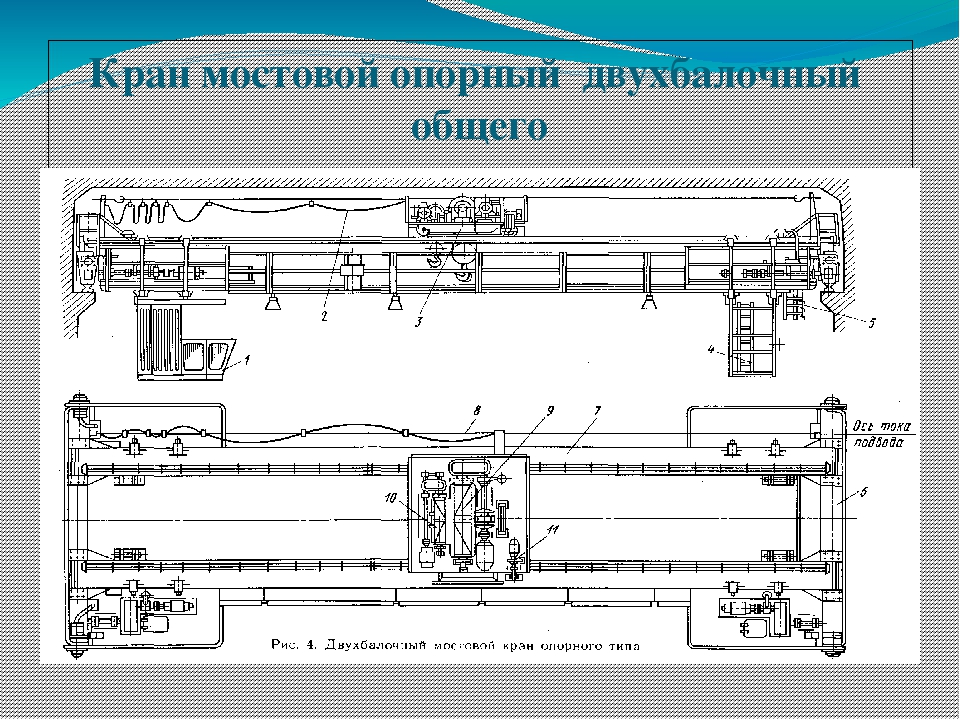 Мостовой кран общего назначения: виды, устройство, осбенности