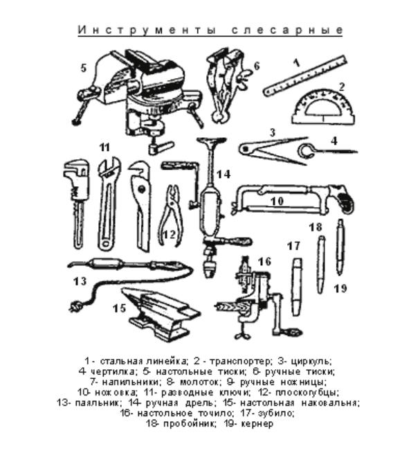 Слесарные тиски: области применения, особенности конструкции, разновидности и рекомендации по уходу