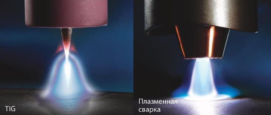 Сварка аргоном (аргоновая сварка) — технология, описание процесса