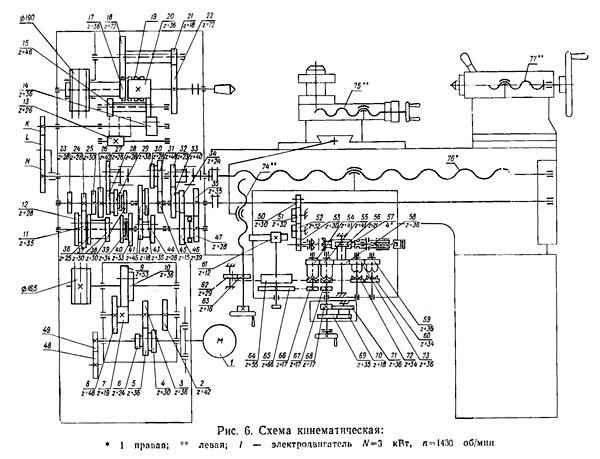 Ит-1м – особенности конструкции и эксплуатации станка + видео