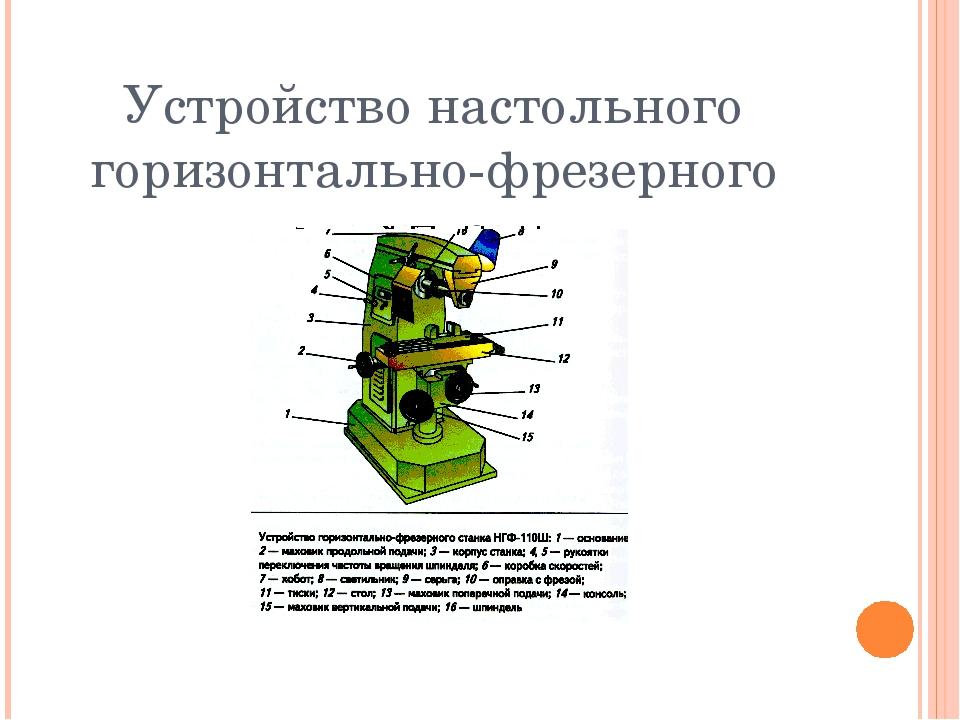 Фрезерные станки: устройство, принцип работы, виды