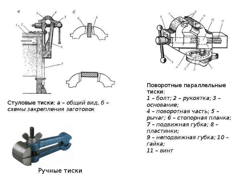 Самодельные станочные тиски для сверлильного станка