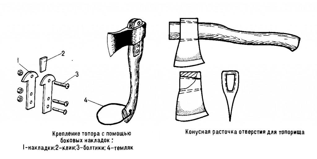 Изготовление топорища для топора - пошаговый процесс