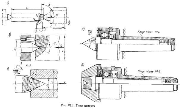 Патроны токарные: классификация, описание и назначение патронов для токарных станков