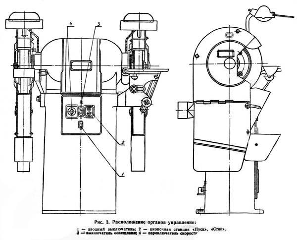 Точильно-шлифовальные станки 3к634 и 3б634