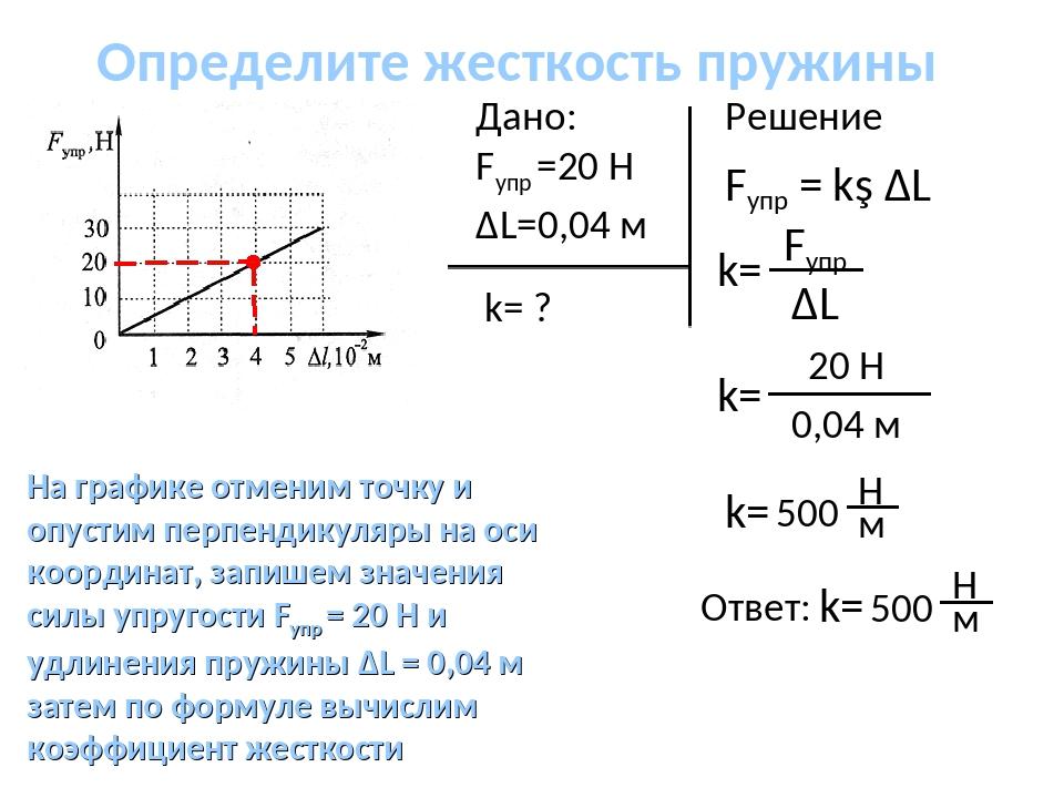 Последовательное соединение пружин : жесткость, формула