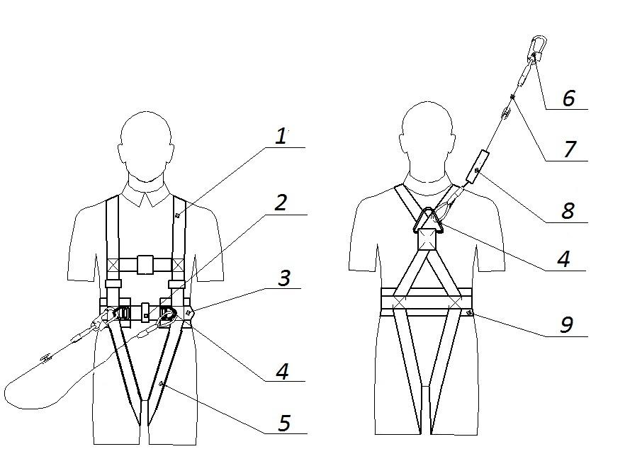 Общие требования к системам обеспечения безопасности работ на высоте и средствам защиты