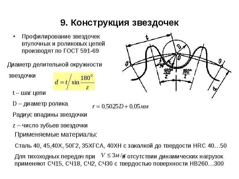 Как узнать шаг цепи мотоцикла avtopraim.ru