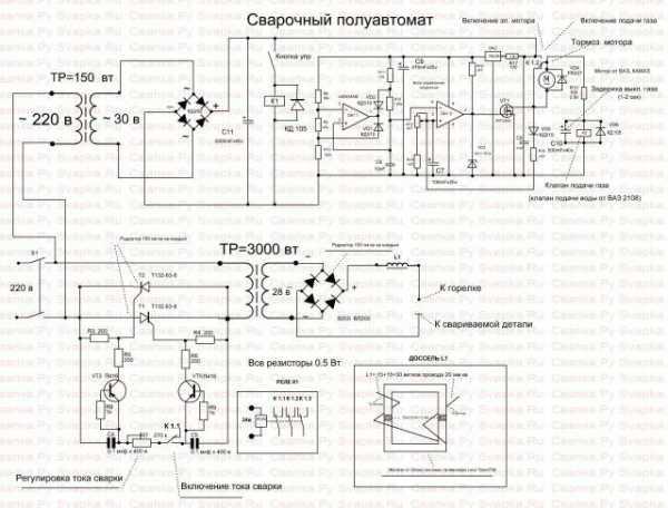 Пошаговая инструкция по изготовлению сварочного полуавтомата своими руками