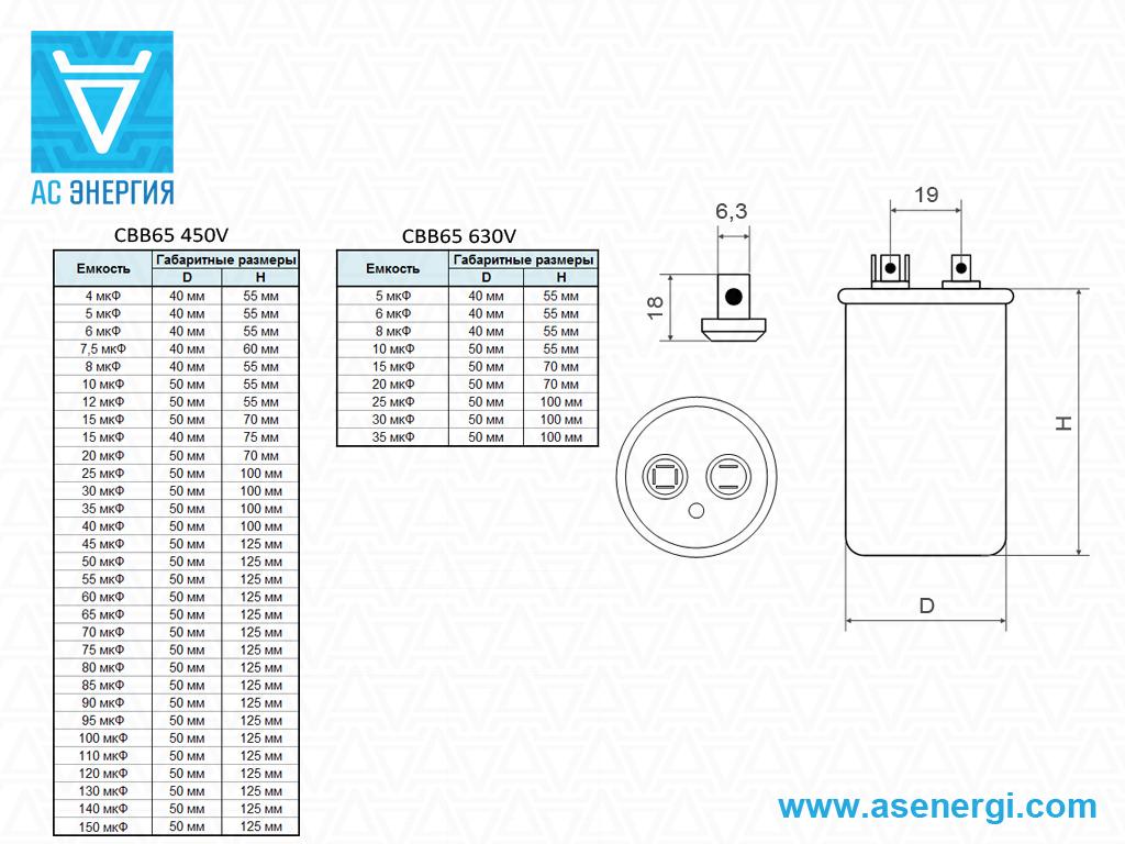 Как рассчитать конденсатор для электродвигателя 220 вольт