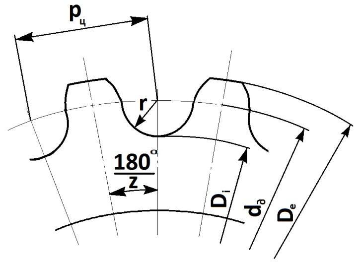 Расчет звездочки цепной передачи по шагу цепи самостоятельно