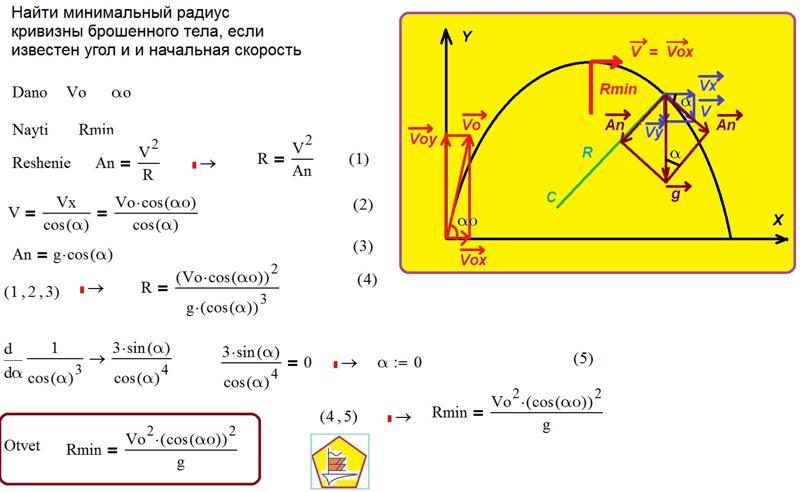 Как определить радиус?