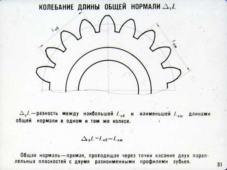 Длина общей нормали зубчатого колеса формула - строительный журнал