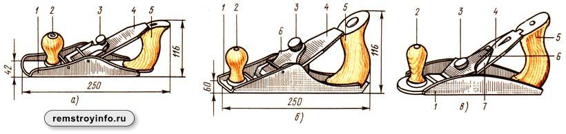 Виды рубанков по дереву и как правильно пользоваться инструментом