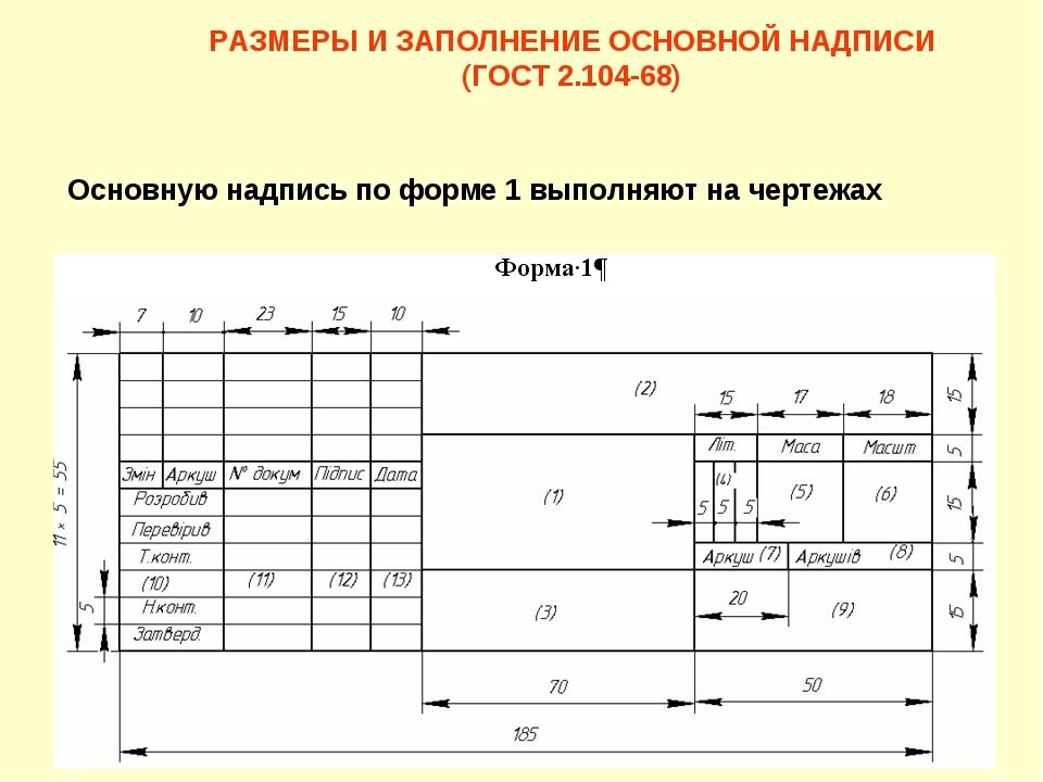 Гост 2.111-68. ескд.  порядок контроля в конструкторской документации