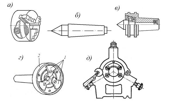 Токарные патроны для станка — основные виды и сфера применения