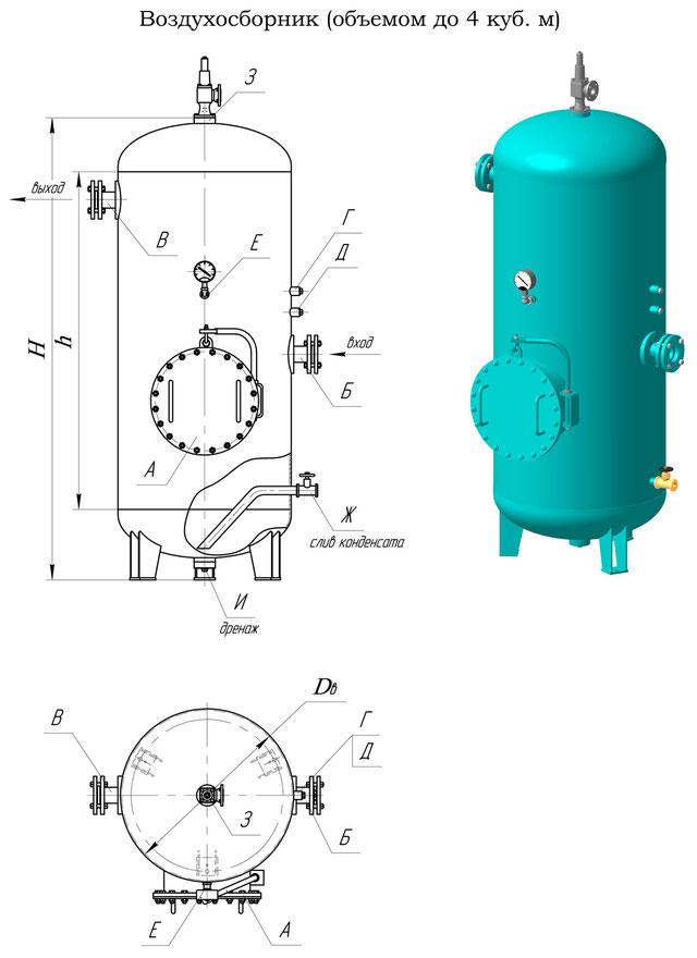 Ресивер компрессора. точный расчёт и подбор