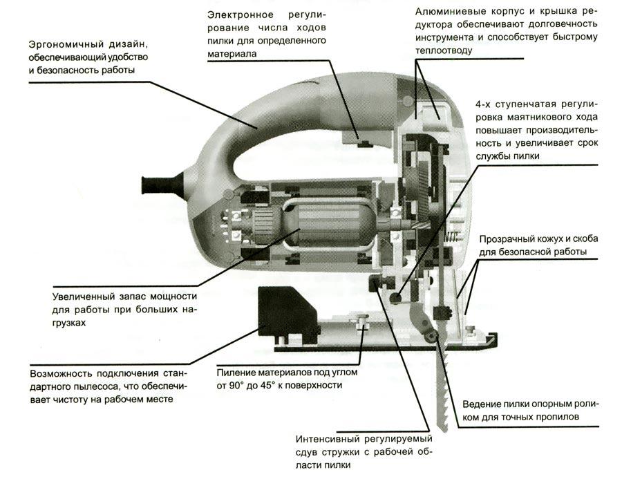 Лобзик электрический
