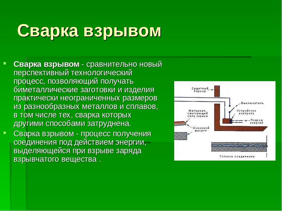 Сварка взрывом: описание метода и его характеристик