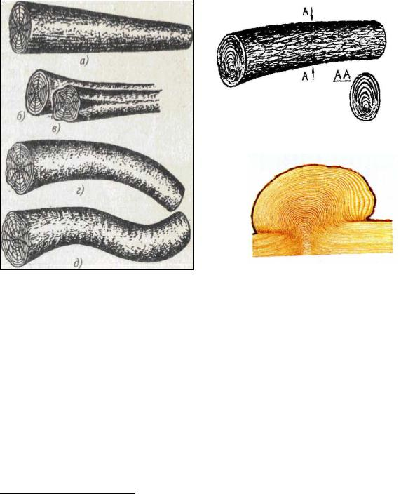 Гост 2140-81 видимые пороки древесины. классификация, термины и определения, способы измерения