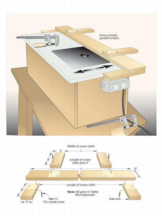 Изготовление стола для ручного фрезера своими руками
