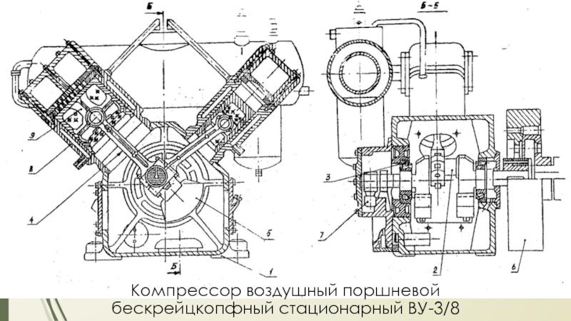 Воздушный компрессор своими руками: варианты изготовления, необходимые детали, схемы