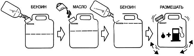 Какое масло применять и как развести топливо для бензопилы