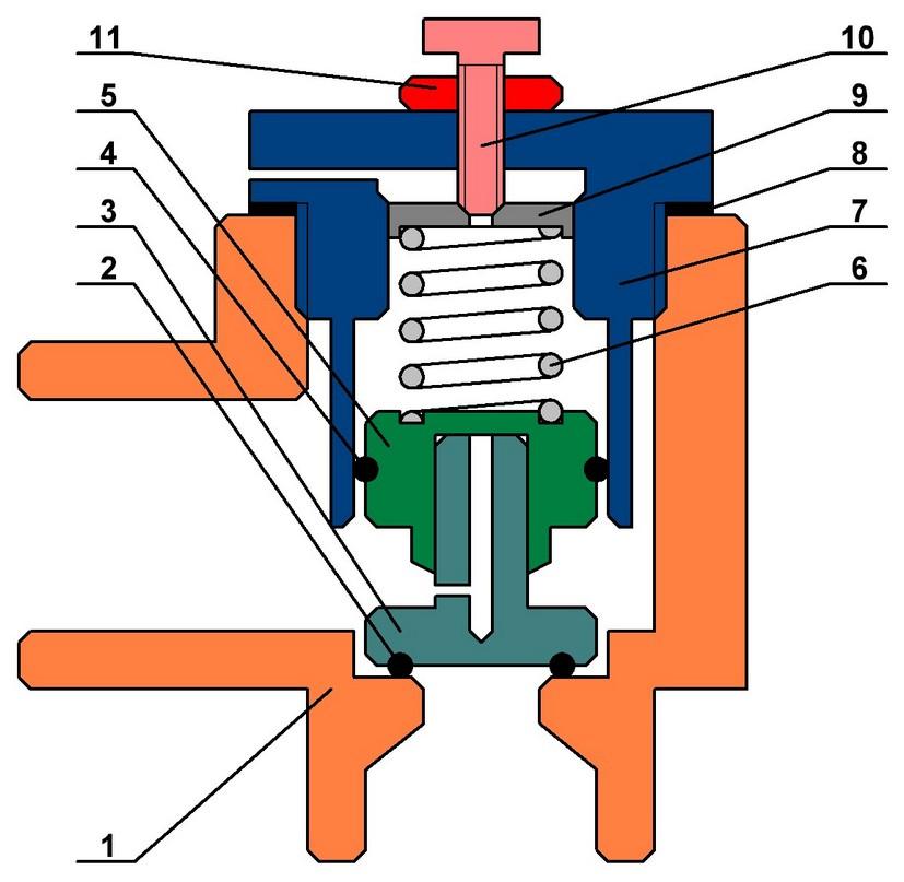 Обратный клапан на вентиляцию: виды, различия, способы установки, как выбрать подходящий