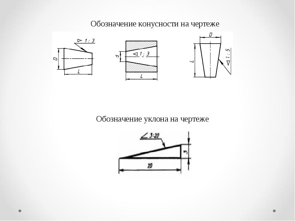 Формула расчета угла конуса - moy-instrument.ru - обзор инструмента и техники
