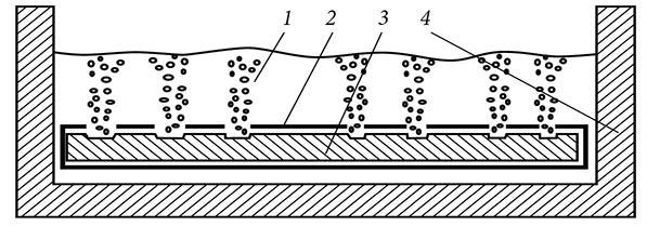 Механизм и методы обезжиривания поверхности металла. травление стали, меди, алюминия.