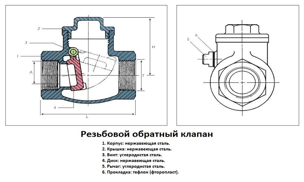Виды обратных клапанов для насосов на воду: принцип их работы, способы установки и советы по выбору