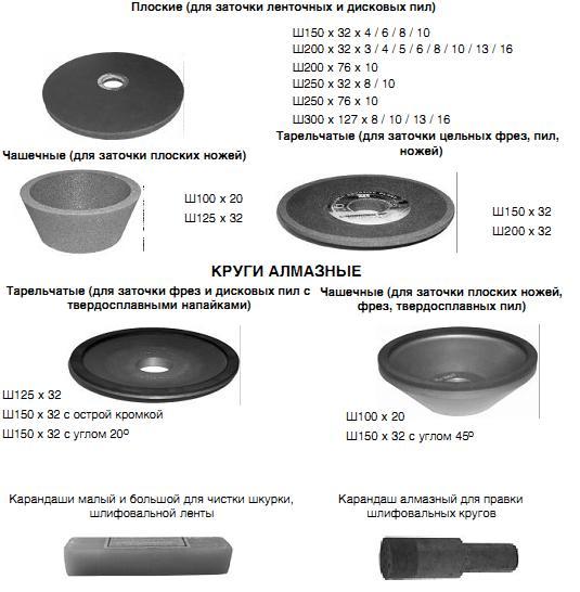 Абразивные шлифовальные круги – наводим глянец + видео