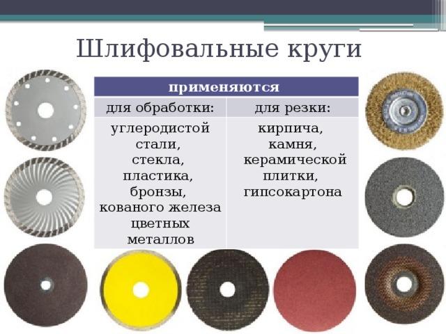 Расшифровка маркировки шлифовальных кругов