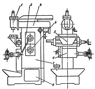Фрезерный станок 676п, сф-676: технические характеристики