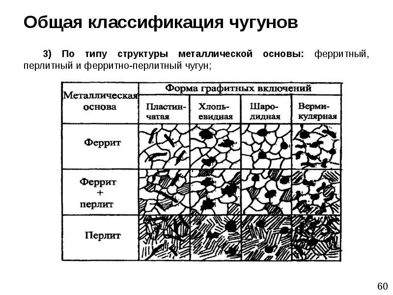 Гост 11878-66 сталь аустенитная. методы определения содержания ферритной фазы в прутках