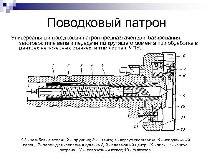 Патрон токарный 3 х кулачковый 250 мм, гост 2675 80: размеры кулачков