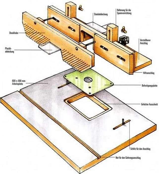 Фрезерный стол для ручного фрезера своими руками: чертежи, видео