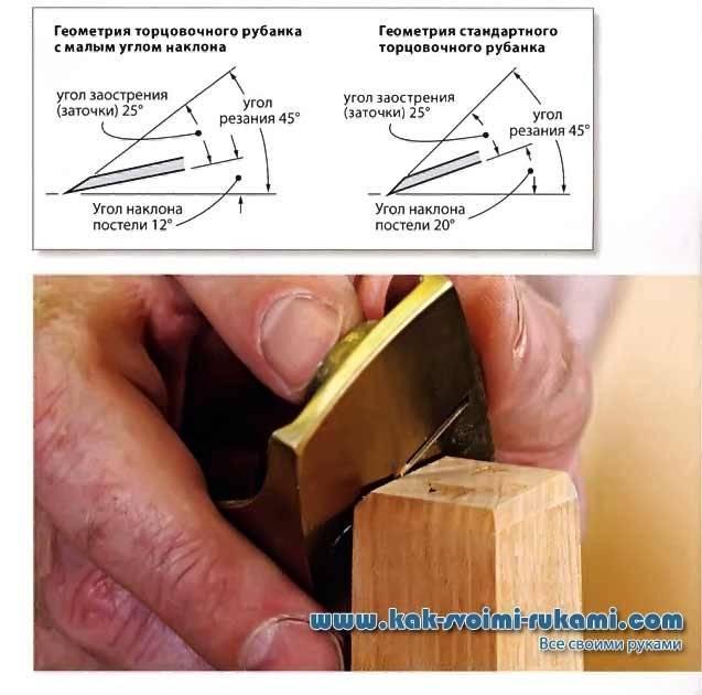 Заточка ножей: правильный угол кромки клинка, таблица, виды - односторонняя, двухсторонняя, преимущества, абразив