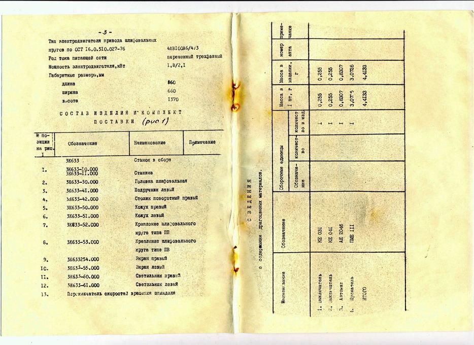 3к634 станок точильно-шлифовальный напольный. паспорт, схемы, характеристики, описание
