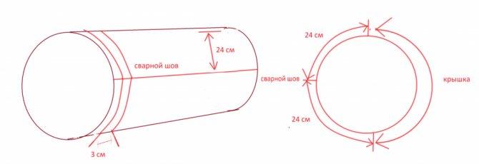 Барбекю из газового баллона своими руками с мангалом, коптильней: размеры, чертежи, фото