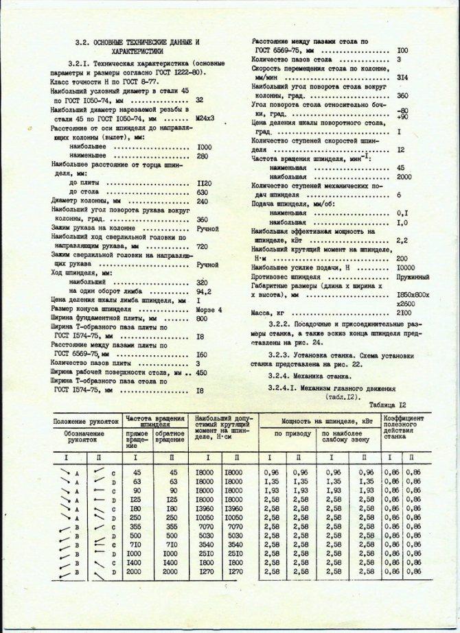 Вертикально-сверлильный станок 2н135: технические характеристики, паспорт
