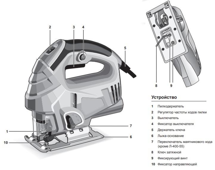 Как выбрать хороший электрический лобзик, чтобы потом не жалеть?