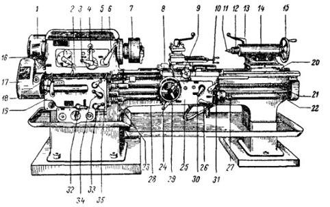 Токарный станок 1к62 – технические характеристики, паспорт, устройство