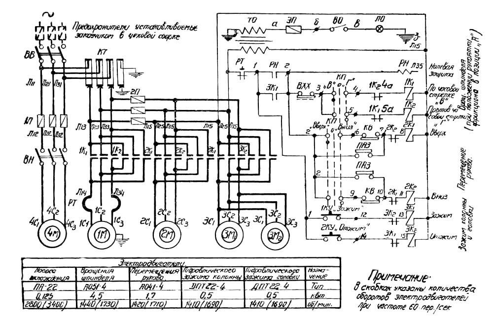 Плюсы и минусы радиально-сверлильного станка 2м55