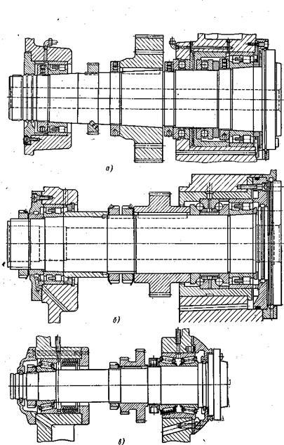 Шпиндель металлообрабатывающего станка: особенности конструкции, типы, критерии выбора – «nord west tool»